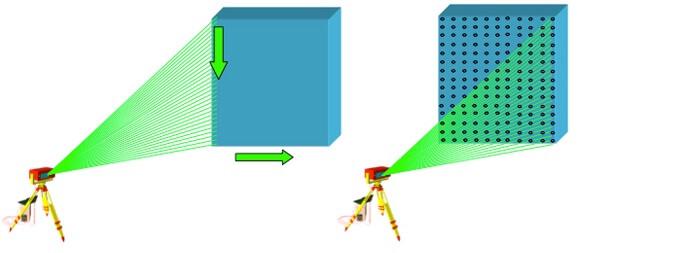 point cloud to bim, quét 3d laser, 3d laserscanning, quét laser 3d, dịch vụ quét 3d laser kiến trúc, quét 3d laser xây dựng, dịch vụ quét 3d laser;