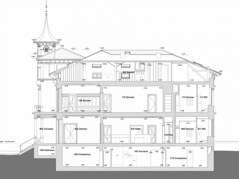 point cloud to 2D